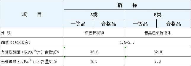 多元醇膦酸脂 PAPE PAPE生产厂家 PAPE价格 PAPE作用 缓蚀阻垢剂 山东化友水处理剂 053188686116